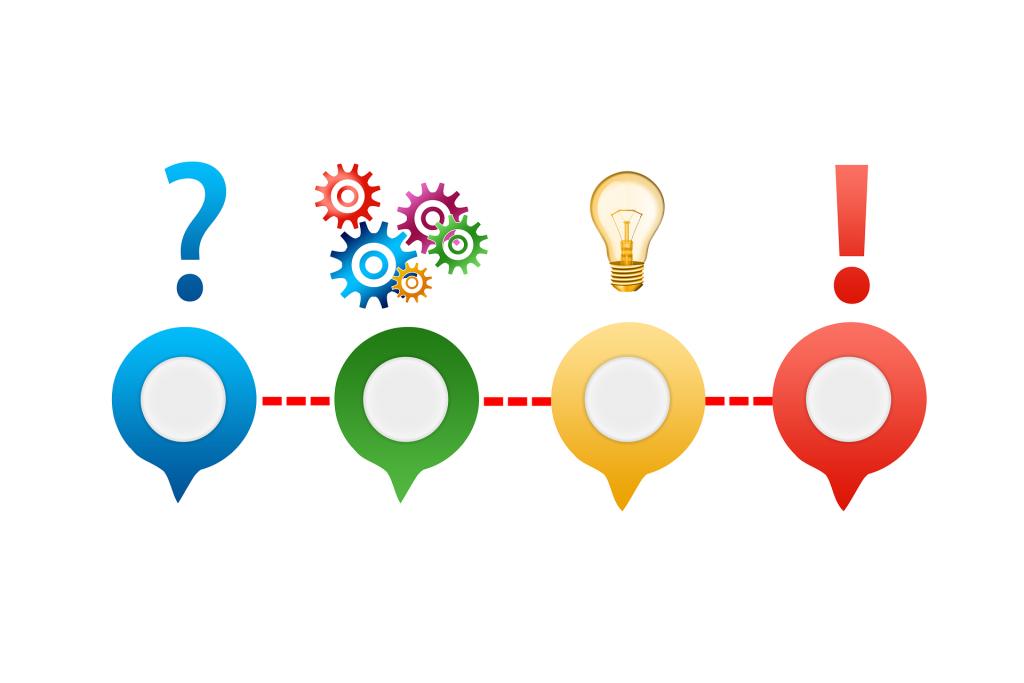 Symbolbild: Problemlösung in vier Schritten. Finde heraus, welcher Studiengang zu dir passt!